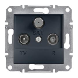 Schneider Electric Asfora - TV-R-SAT aljzat, átmenő, 8 dB, keret nélkül, antracit